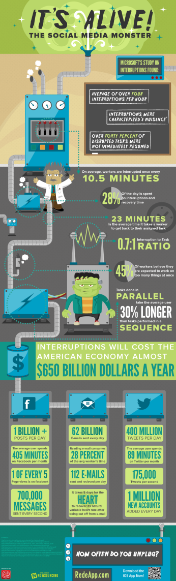 social-media-distractions-infographic